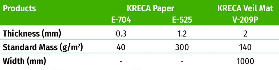 KUREHA KRECA Paper Veil Mat Carbon Fiber Specifications